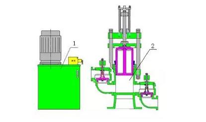 过滤器,换向阀,转阀,溢流阀,减压阀,蓄能器等组成,机械系统(2)由液压图片